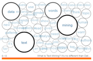 Text mining visualization made in Voyant